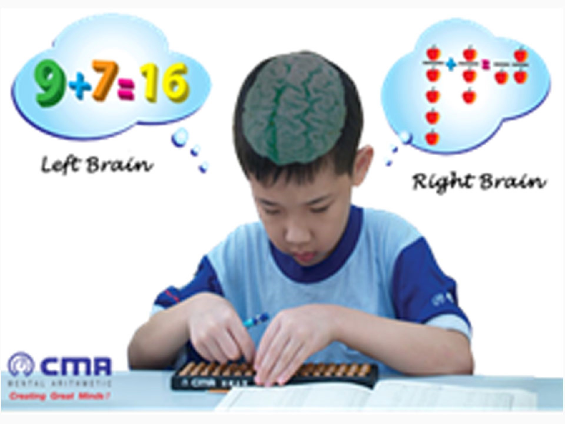 DIFFERENCE BETWEEN 1-HAND AND 2-HAND ABACUS METHOD